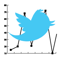 Helping Your Chapter Grow: Twitter Analytics