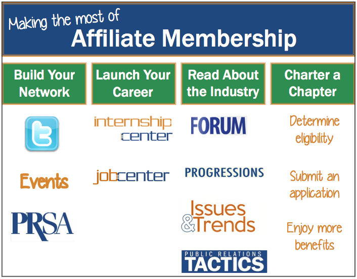 No Chapter? No problem. How to Make the Most of PRSSA Affiliate Membership.