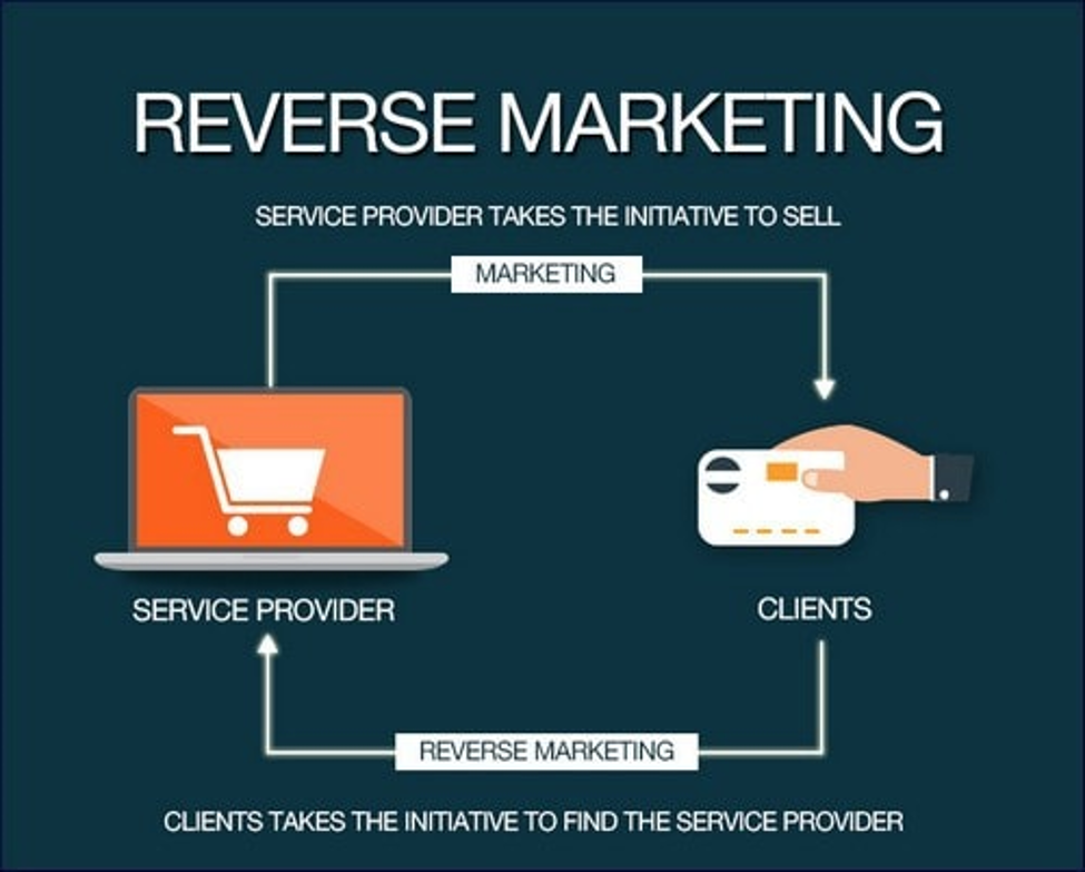Reverse Marketing: An Unexpected but Very Effective PR Strategy