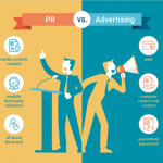 Graphic from learn.gr.com contrasting public relations to advertising