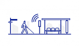 A diagram of a stick figure with cane walking toward a bus stop using a sound beacon coming from the Soundscape application.